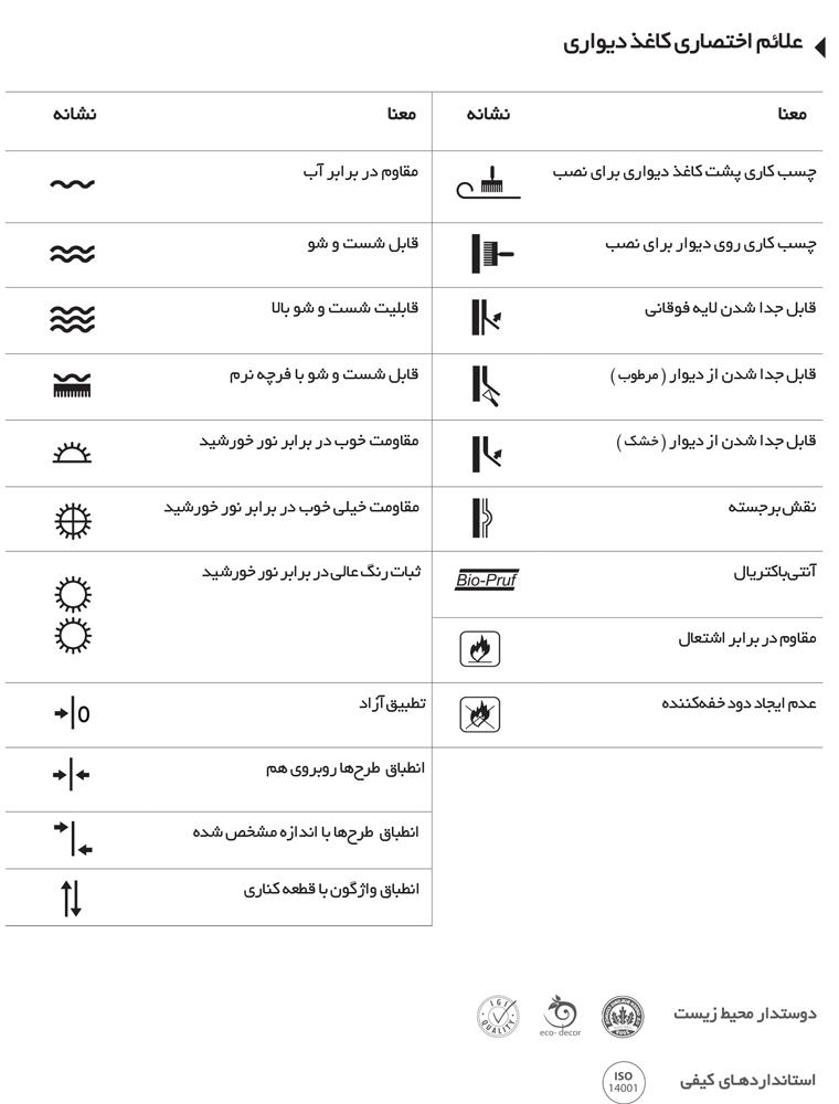 جدول استاندارد های کاغذ دیواری